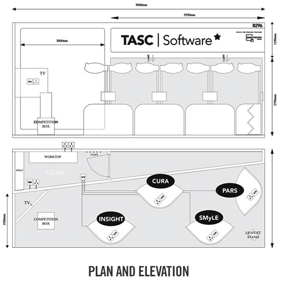 Tasc exhibit plan